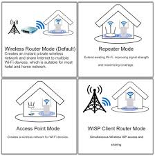 wireless n 300m 2 4ghz wireless router eu plug 15 56 online