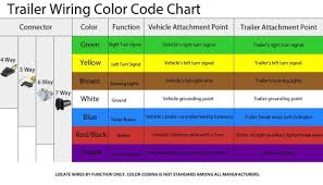 automotive wiring diagrams color code automotive wiring diagrams