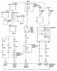 2004 jeep tj wiring schematic jeep tj wiring harness diagram