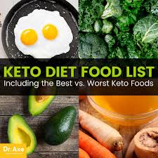 keto diet food list including best high fat low carb foods dr axe