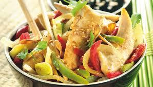 cuisiner des aiguillettes de poulet recette wok d aiguillette de poulet gingembre facile pour 4 personnes