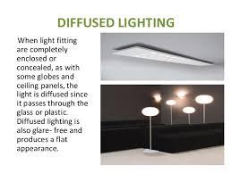 Light Fixtures Meaning Lighting 10 638 Jpg Cb 1422024848