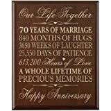 70th anniversary gift personalized 70th wedding anniversary plate gift for