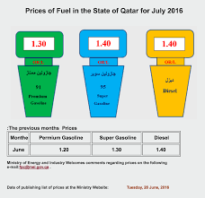 lexus lx price saudi arabia 1st july new prices for petrol in qatar q motor
