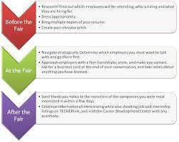 Resume For A Job Fair by Career Fairs Caltech Career Development Center