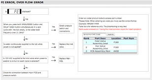aircon new aircon error codes