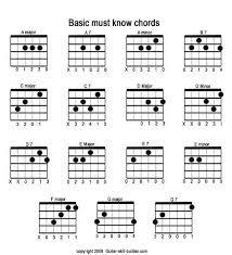 free printable guitar chord chart basic guitar chords chart