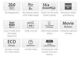 canon ixus 160 20mp 8x optical zoom digital camera white with