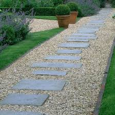 Gravel Driveway Calculator Fabulous And Best 25 Gravel Walkway Ideas On Pinterest White Cottage Gravel