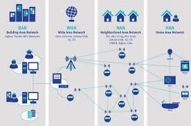 Home Network Design Diagram Metropolitan Area Network Diagram Diagram Images Wiring Diagram