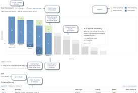 Scrum Burndown Chart Excel Template Viewing The Epic Burndown Atlassian Documentation