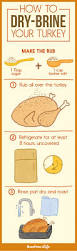 tips for thanksgiving dinner thanksgiving dinner infographics that will seriously help