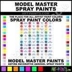 chart model master paint conversion chart