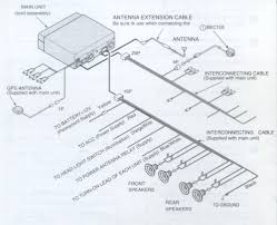 lamborghini wiring diagram lamborghini wiring diagrams instruction