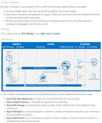 deploying solutions from the cortana intelligence gallery u2014 sql