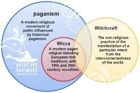 witchy words reader question what is the difference between