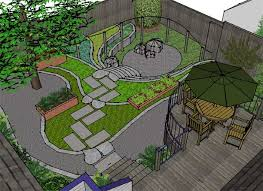 shwa a blog about landscape architecture in portland oregon