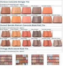 Roof Tile Colors Roof Tiles For Sale Endo Trussendo Truss