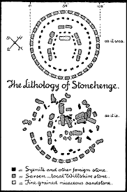 mysterious marvels stonehenge