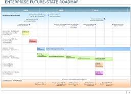 creating an enterprise sharepoint roadmap part 2 sharepoint