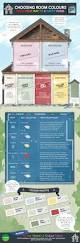 Kitchen Design Homebase Colour Schemes Help Advice Infographic From Homebase Home Of Idolza