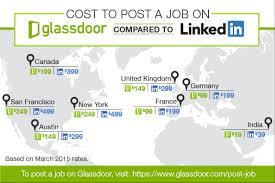 glass doors jobs social media program summary glass door job posting online