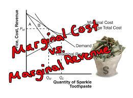 marginal costs marginal cost vs marginal revenue when is maximum profit realized