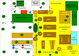 Companion Garden Layout Vegetable Garden Layout With Companion Plants The Garden