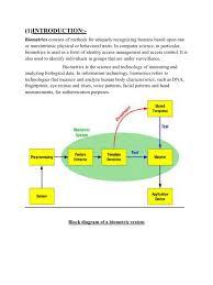 introduction biometrics access control
