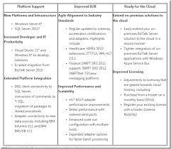 fine dining server resume sample 100 waitress resume sample 100