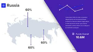 Powerpoint World Map by Distribution Plan U2013 Business Plan Presentation Template