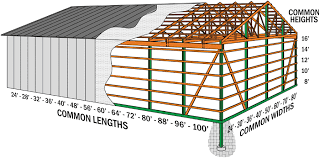 pole barn plans pole barn construction mqs structures