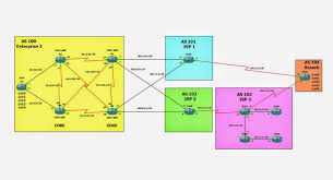 ccnp route lab setup for bgp ccnp labs