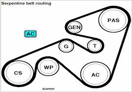 renault laguna esatate 1999 alternator belt diagram required to