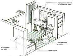 Small Bathroom Design Plans Small Bathtub Designs In The Tub One Tailored To Your Bathroom