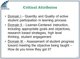 example of leadership essay
