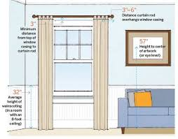 Height Of Curtains Inspiration Window Curtain Lengths What Is The Best Length For Your Bedroom