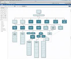 gliffy floor plan gliffy create uml diagrams flow charts and network diagrams