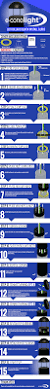 Econolight Wall Pack by Info Graphics U2014 Mwm Designing