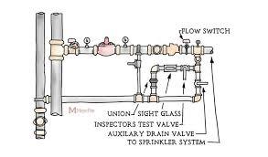 sprinkler valve wiring diagrams 6 sprinkler rain bird wiring