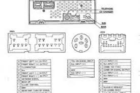 ford mondeo mk2 radio wiring diagram 4k wallpapers