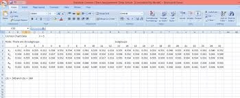 X Bar Table Using The Excel Data Set Attached Create An X Bar Chegg