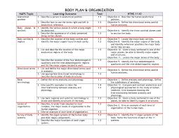Directional Terms Human Anatomy Anatomical Directional Terms Directional Terms Youtube Human