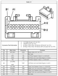 trailblazer wiring diagram 2002 chevrolet trailblazer wiring