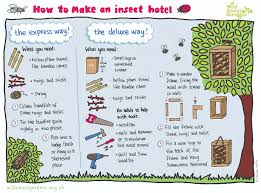 Frame A House by How To Build A Winter Home For Pollinating Insects Garden Life