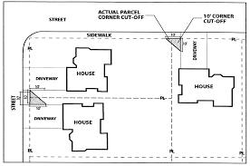 division 7 design guidelines zoning fontana ca municode