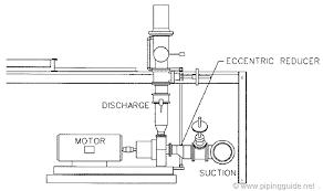 piping layout piping guide