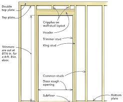 Closet Door Opening Size 36 Inch Interior Door Opening Size White Doors Closet The