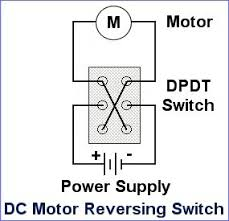 power window switch for linear actuator corvetteforum