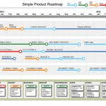 product roadmap template powerpoint product roadmap the essential